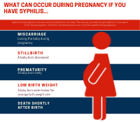 conditions that may occur during pregnancy if your pregnant and have syphilis