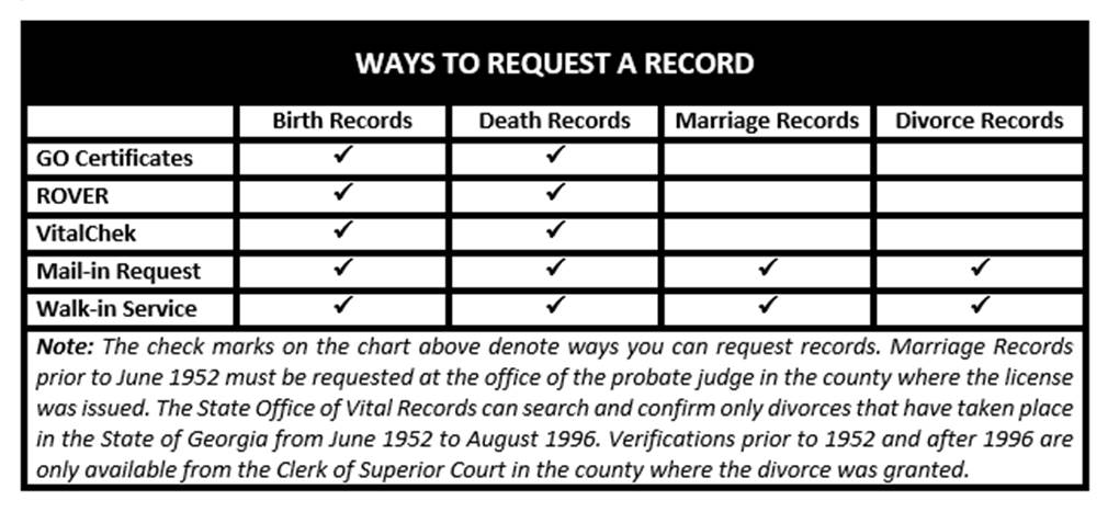 Marriage Records | Georgia Department Of Public Health