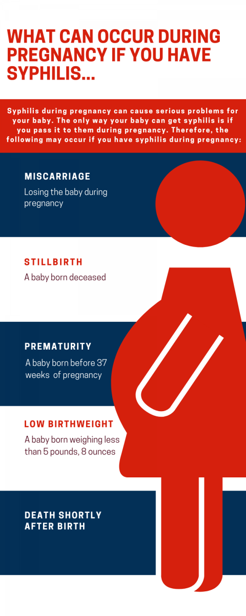 what can occur during pregnancy if you have syphilis