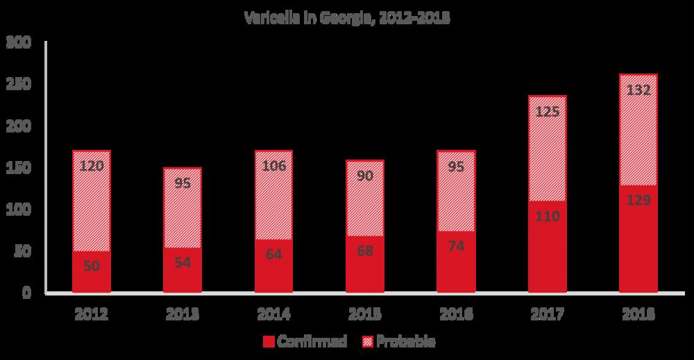 Varicella2012_2018_1.png